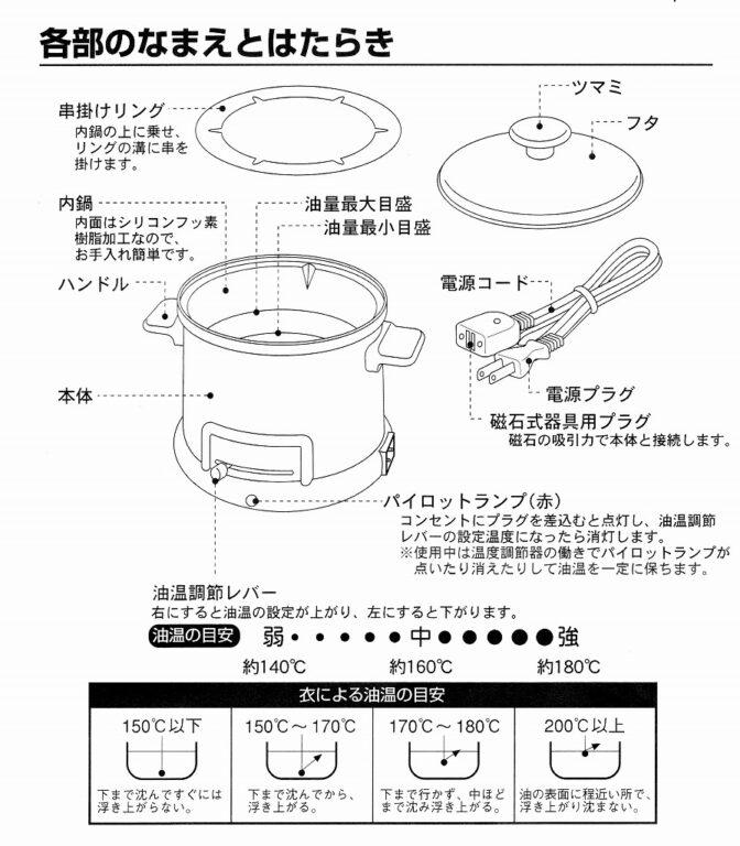 ほんわかふぇ 電気卓上串揚げ鍋 取扱説明書